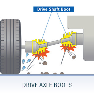 DRIVE AXLE BOOTS