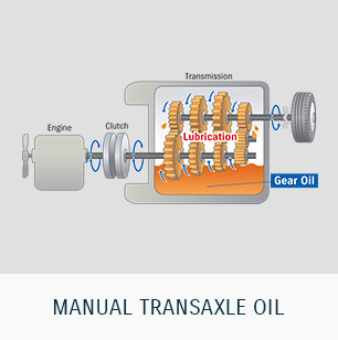MANUAL TRANSAXLE OIL