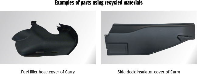 Examples of parts using recycled materials