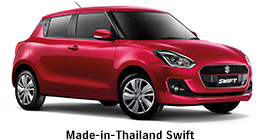 Made-in-India Swift