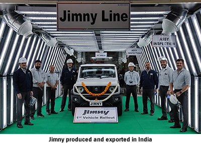 Jimny produced and exported in India