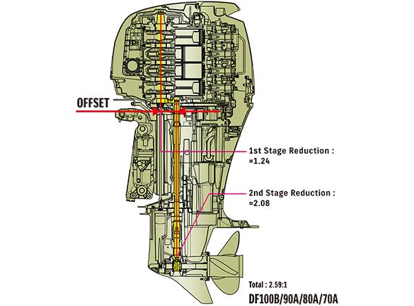 Diagram of OFFSET DRIVESHAFT